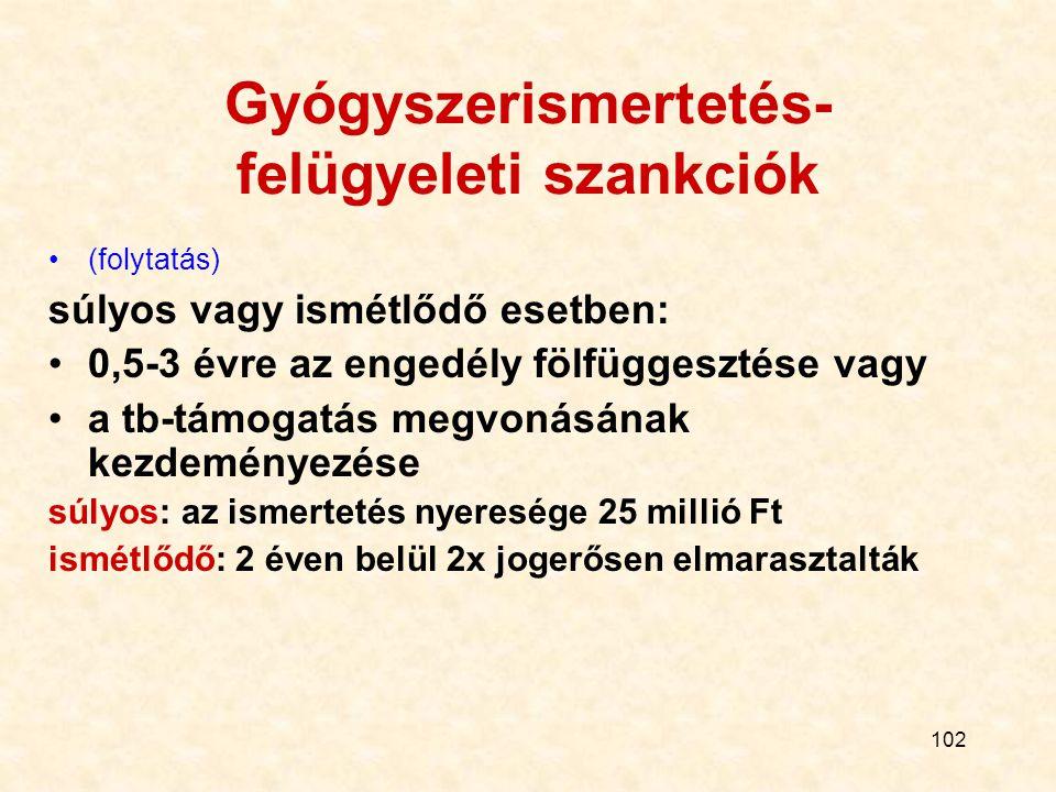 102 Gyógyszerismertetés- felügyeleti szankciók (folytatás) súlyos vagy ismétlődő esetben: 0,5-3 évre az engedély fölfüggesztése vagy a tb-támogatás me