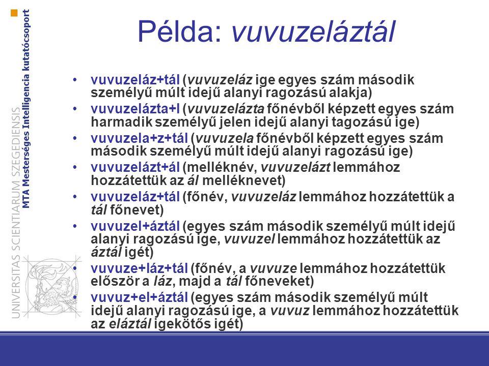 Példa: vuvuzeláztál vuvuzeláz+tál (vuvuzeláz ige egyes szám második személyű múlt idejű alanyi ragozású alakja) vuvuzelázta+l (vuvuzelázta főnévből képzett egyes szám harmadik személyű jelen idejű alanyi tagozású ige) vuvuzela+z+tál (vuvuzela főnévből képzett egyes szám második személyű múlt idejű alanyi ragozású ige) vuvuzelázt+ál (melléknév, vuvuzelázt lemmához hozzátettük az ál melléknevet) vuvuzeláz+tál (főnév, vuvuzeláz lemmához hozzátettük a tál főnevet) vuvuzel+áztál (egyes szám második személyű múlt idejű alanyi ragozású ige, vuvuzel lemmához hozzátettük az áztál igét) vuvuze+láz+tál (főnév, a vuvuze lemmához hozzátettük először a láz, majd a tál főneveket) vuvuz+el+áztál (egyes szám második személyű múlt idejű alanyi ragozású ige, a vuvuz lemmához hozzátettük az eláztál igekötős igét)