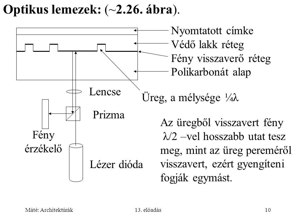 Máté: Architektúrák13.előadás10 Optikus lemezek: (~2.26.