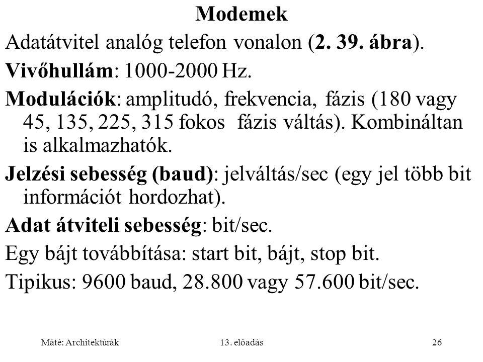 Máté: Architektúrák13.előadás26 Modemek Adatátvitel analóg telefon vonalon (2.