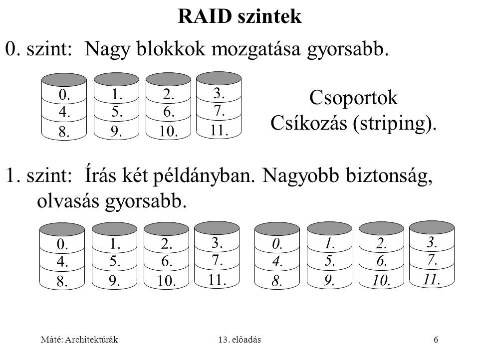 Máté: Architektúrák13.előadás6 RAID szintek 1. 5.