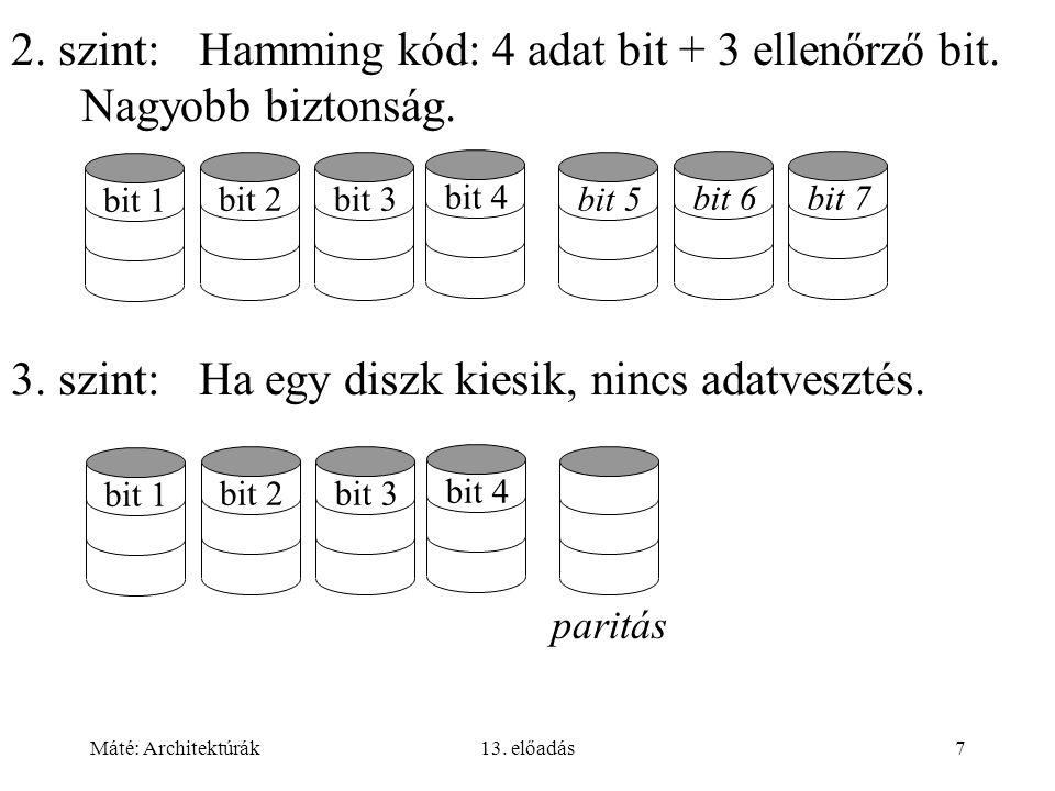 Máté: Architektúrák13.előadás7 bit 2 bit 3 bit 4 bit 1 bit 6 bit 7 bit 5 2.