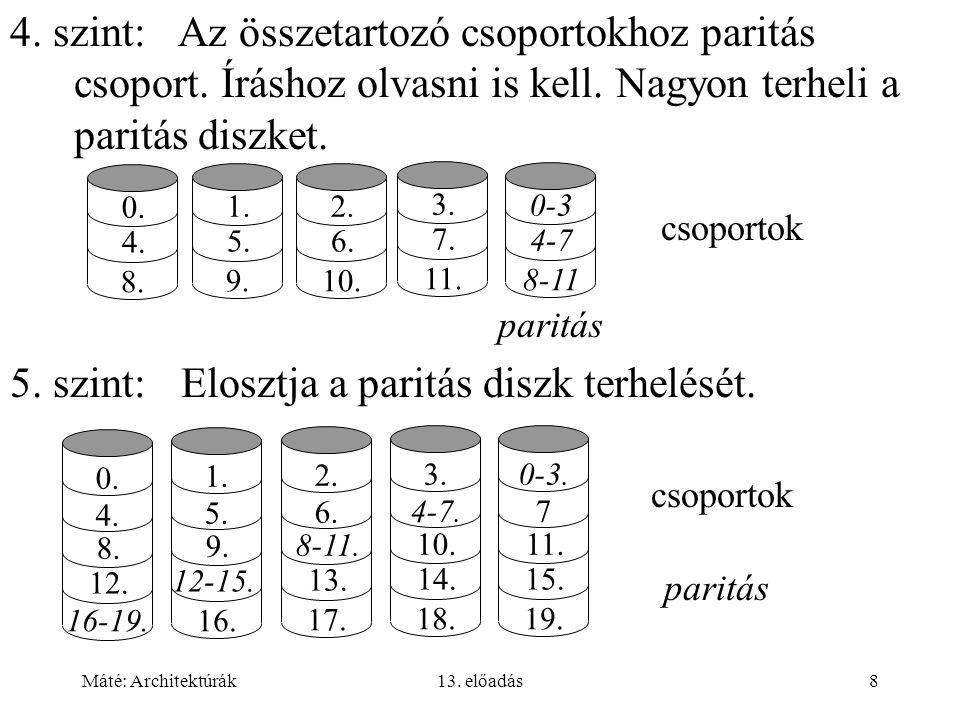 Máté: Architektúrák13.előadás8 4. szint: Az összetartozó csoportokhoz paritás csoport.