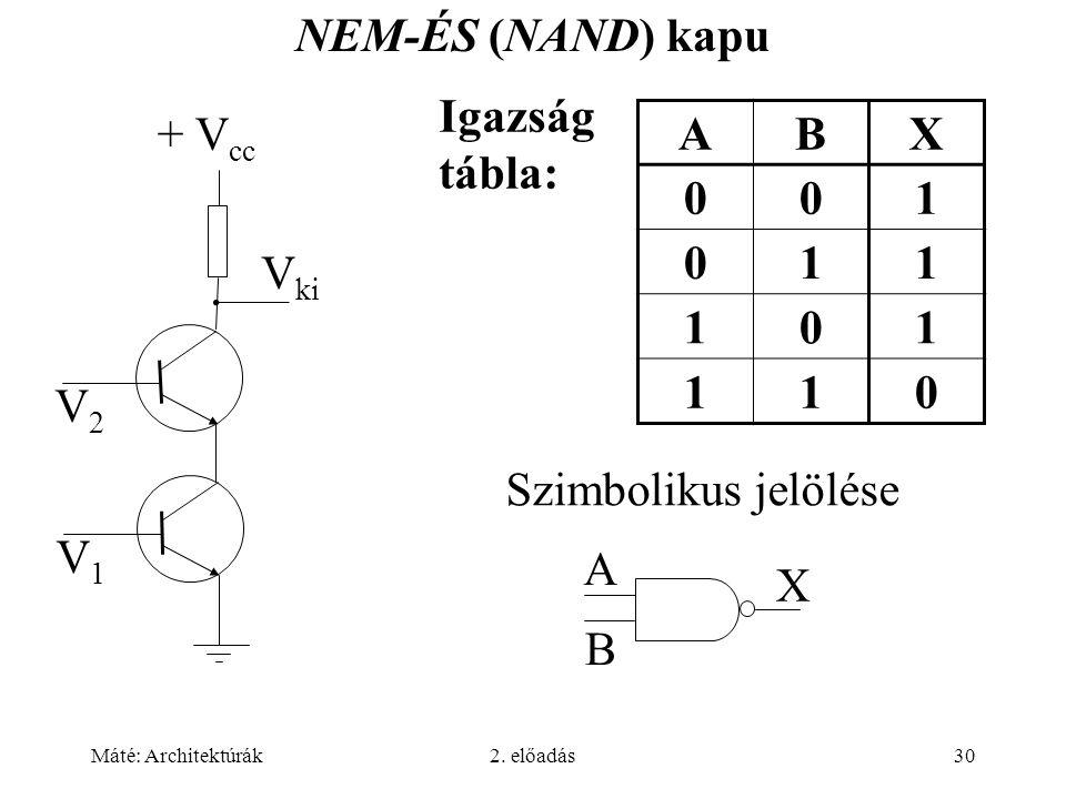 Máté: Architektúrák2. előadás30 NEM-ÉS (NAND) kapu ABX 001 011 101 110 Igazság tábla: + V cc V1V1 V ki V2V2 Szimbolikus jelölése A B X