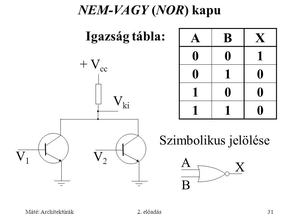 Máté: Architektúrák2. előadás31 NEM-VAGY (NOR) kapu + V cc V ki ABX 001 010 100 110 Igazság tábla: V1V1 V2V2 Szimbolikus jelölése A B X