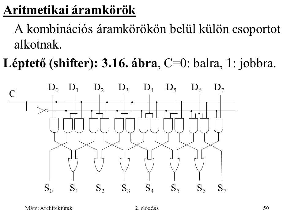 Máté: Architektúrák2. előadás50 Aritmetikai áramkörök A kombinációs áramkörökön belül külön csoportot alkotnak. Léptető (shifter): 3.16. ábra, C=0: ba