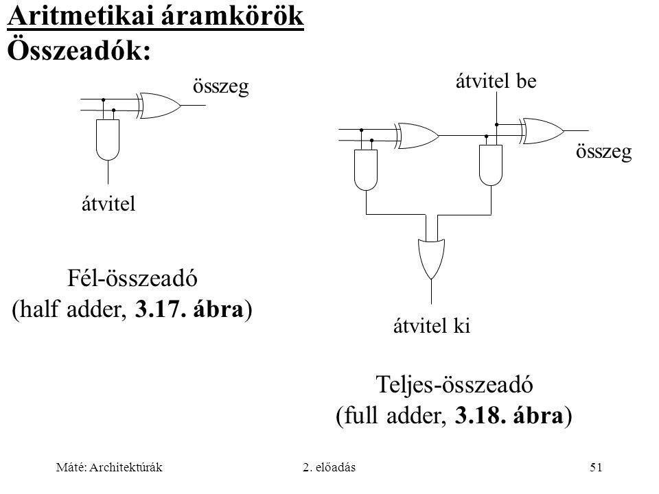 Máté: Architektúrák2. előadás51 Aritmetikai áramkörök Összeadók: Fél-összeadó (half adder, 3.17. ábra) Teljes-összeadó (full adder, 3.18. ábra) átvite