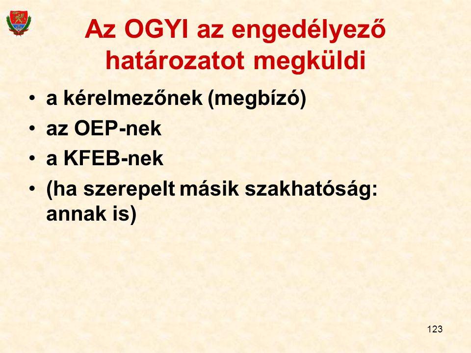 123 Az OGYI az engedélyező határozatot megküldi a kérelmezőnek (megbízó) az OEP-nek a KFEB-nek (ha szerepelt másik szakhatóság: annak is)