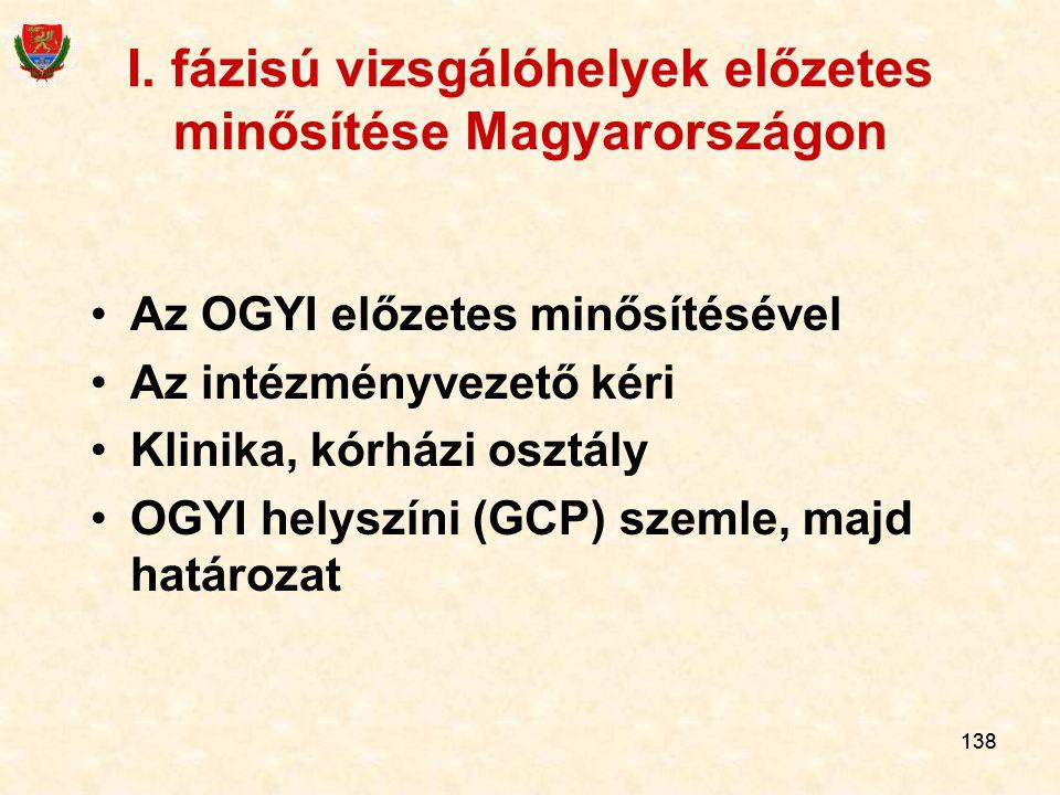 138 I. fázisú vizsgálóhelyek előzetes minősítése Magyarországon Az OGYI előzetes minősítésével Az intézményvezető kéri Klinika, kórházi osztály OGYI h