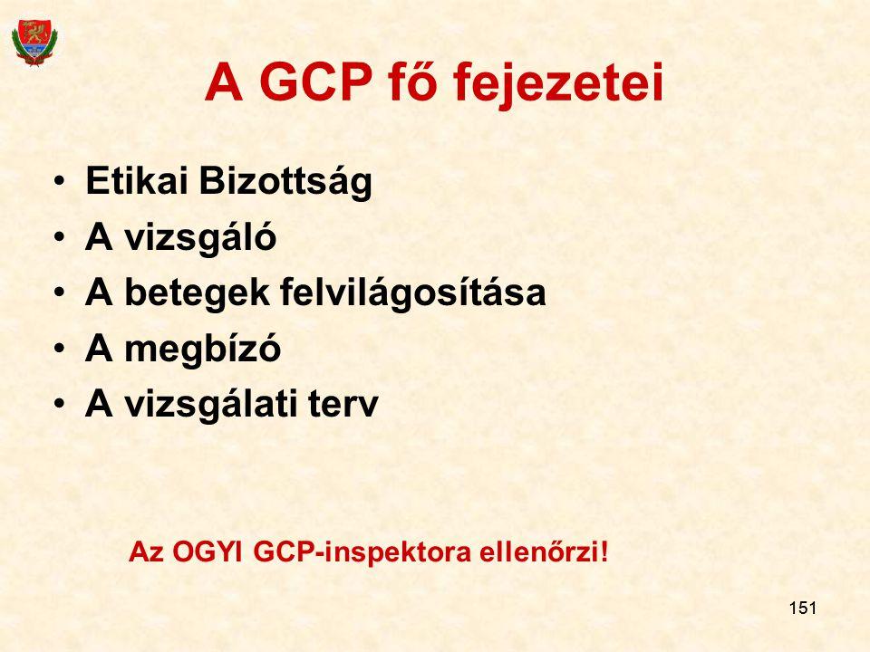 151 A GCP fő fejezetei Etikai Bizottság A vizsgáló A betegek felvilágosítása A megbízó A vizsgálati terv Az OGYI GCP-inspektora ellenőrzi!