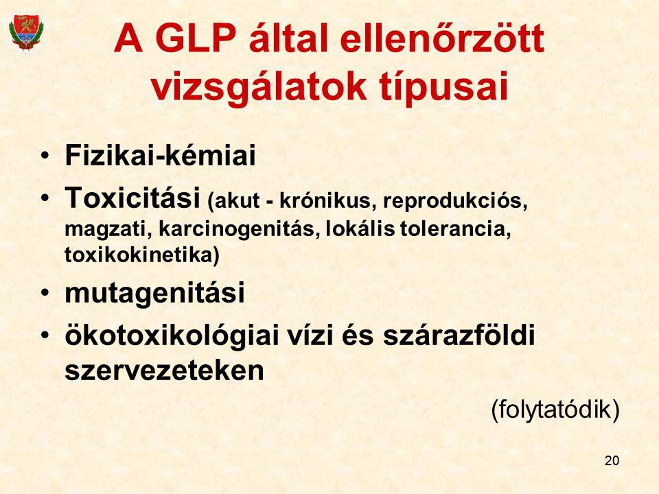 20 A GLP által ellenőrzött vizsgálatok típusai Fizikai-kémiai Toxicitási (akut - krónikus, reprodukciós, magzati, karcinogenitás, lokális tolerancia,