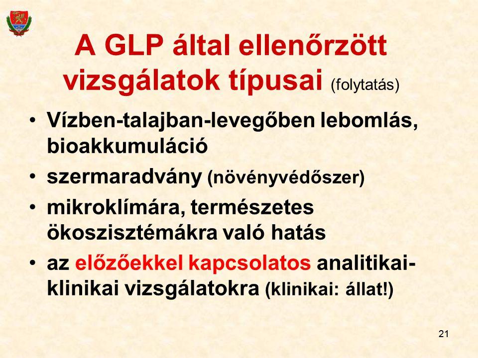 21 A GLP által ellenőrzött vizsgálatok típusai (folytatás) Vízben-talajban-levegőben lebomlás, bioakkumuláció szermaradvány (növényvédőszer) mikroklím