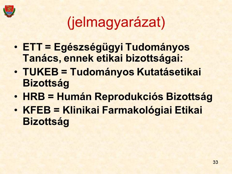 33 (jelmagyarázat) ETT = Egészségügyi Tudományos Tanács, ennek etikai bizottságai: TUKEB = Tudományos Kutatásetikai Bizottság HRB = Humán Reprodukciós