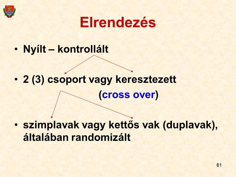 61 Elrendezés Nyílt – kontrollált 2 (3) csoport vagy keresztezett (cross over) szimplavak vagy kettős vak (duplavak), általában randomizált