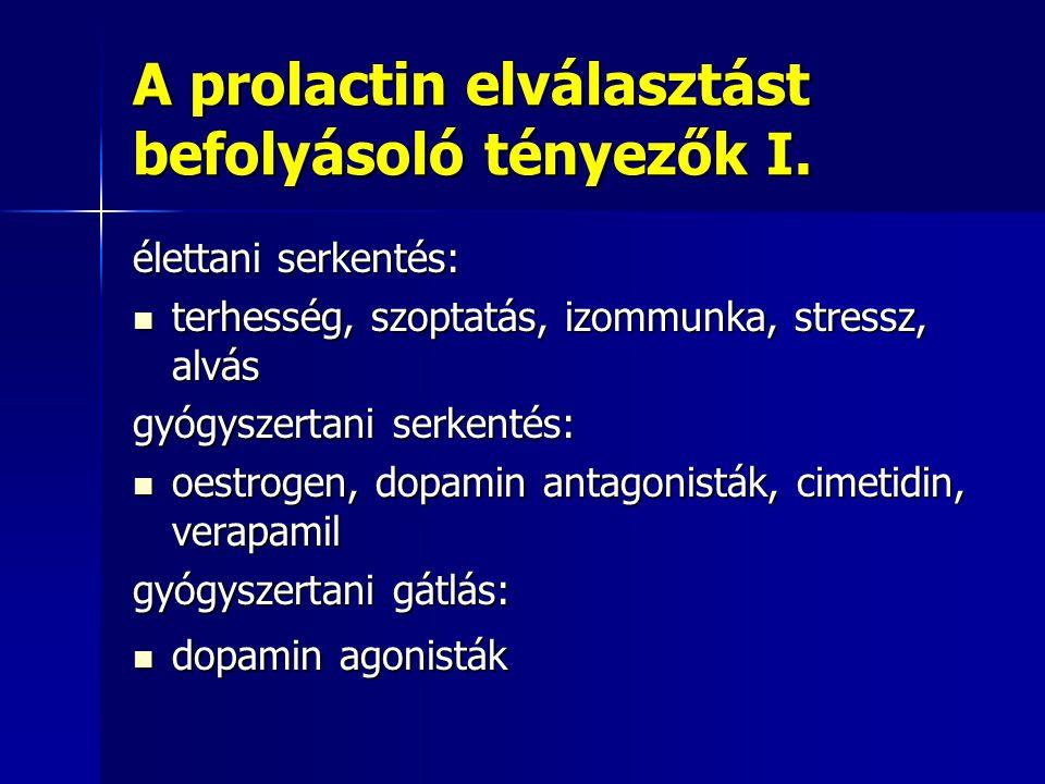 A prolactin elválasztást befolyásoló tényezők I. élettani serkentés: terhesség, szoptatás, izommunka, stressz, alvás terhesség, szoptatás, izommunka,