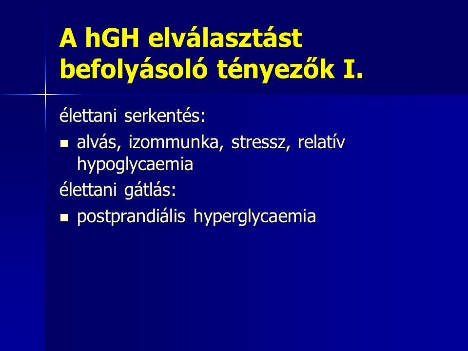 A hGH elválasztást befolyásoló tényezők I. élettani serkentés: alvás, izommunka, stressz, relatív hypoglycaemia alvás, izommunka, stressz, relatív hyp