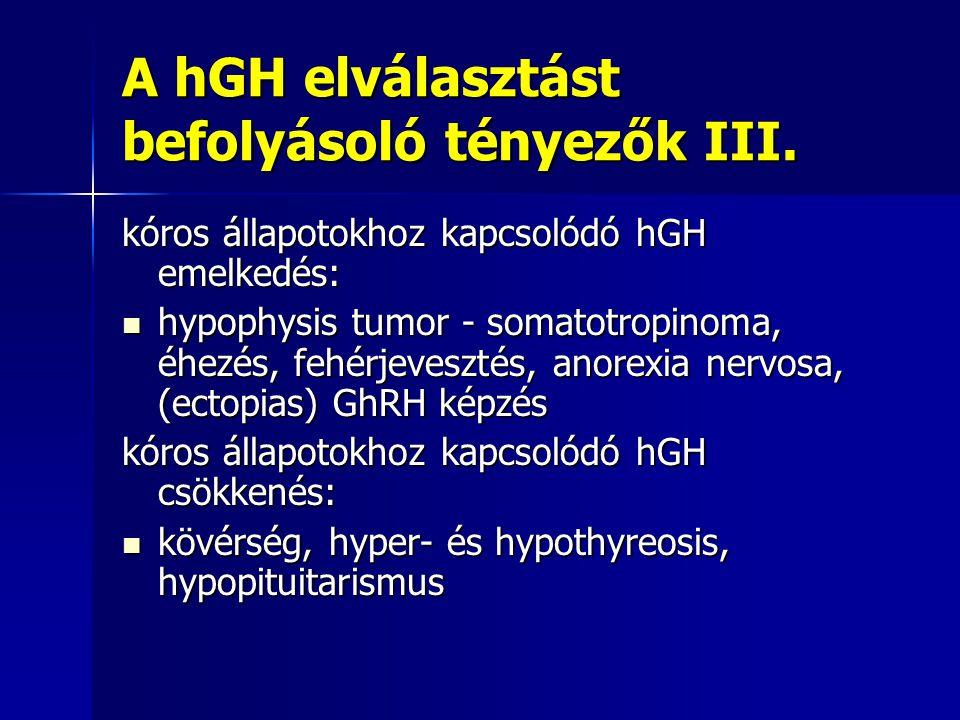A hGH elválasztást befolyásoló tényezők III. kóros állapotokhoz kapcsolódó hGH emelkedés: hypophysis tumor - somatotropinoma, éhezés, fehérjevesztés,