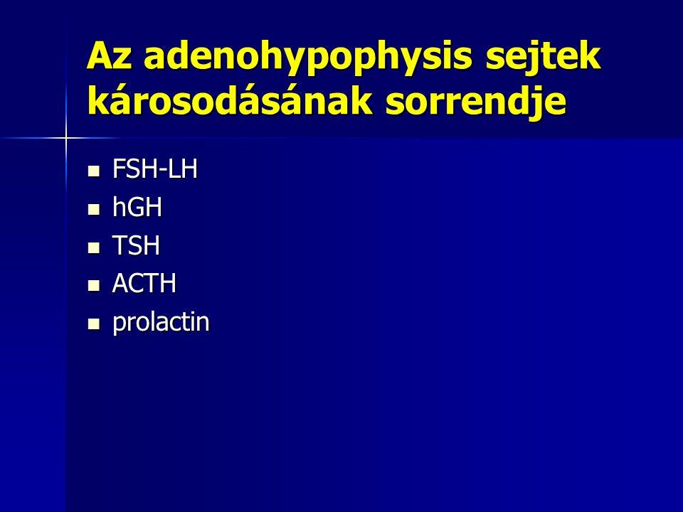 Az adenohypophysis sejtek károsodásának sorrendje FSH-LH FSH-LH hGH hGH TSH TSH ACTH ACTH prolactin prolactin