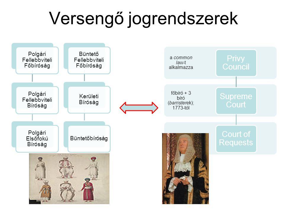 Versengő jogrendszerek Polgári Fellebbviteli Főbíróság Polgári Fellebbviteli Bíróság Polgári Elsőfokú Bíróság Büntető Fellebbviteli Főbíróság Kerületi Bíróság Büntetőbíróság főbíró + 3 bíró (barristerek); 1773-tól a common law-t alkalmazza Privy Council Supreme Court Court of Requests