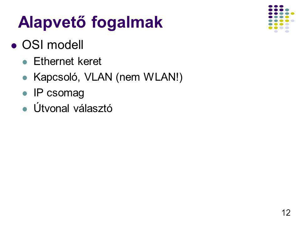 12 Alapvető fogalmak OSI modell Ethernet keret Kapcsoló, VLAN (nem WLAN!) IP csomag Útvonal választó