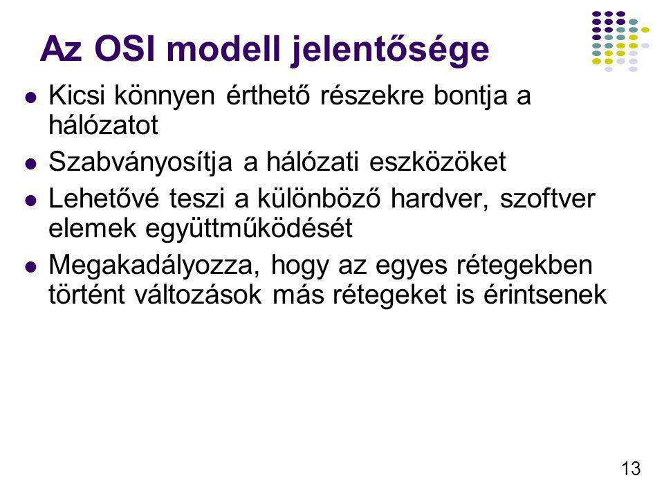 13 Az OSI modell jelentősége Kicsi könnyen érthető részekre bontja a hálózatot Szabványosítja a hálózati eszközöket Lehetővé teszi a különböző hardver