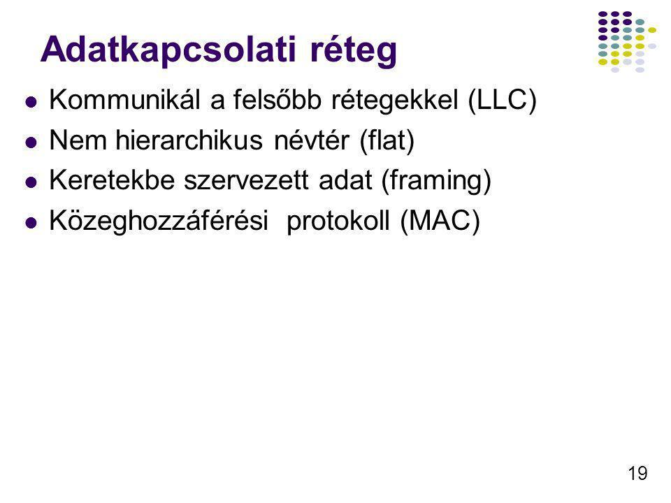 19 Adatkapcsolati réteg Kommunikál a felsőbb rétegekkel (LLC) Nem hierarchikus névtér (flat) Keretekbe szervezett adat (framing) Közeghozzáférési prot