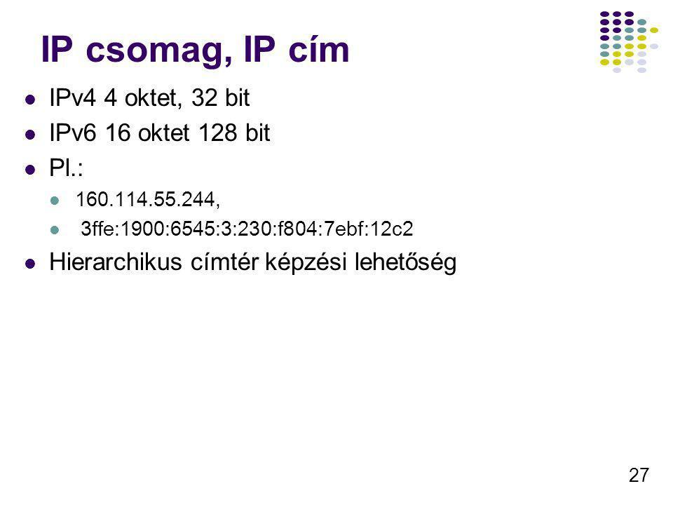 27 IP csomag, IP cím IPv4 4 oktet, 32 bit IPv6 16 oktet 128 bit Pl.: 160.114.55.244, 3ffe:1900:6545:3:230:f804:7ebf:12c2 Hierarchikus címtér képzési l