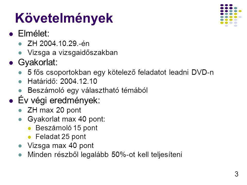 3 Követelmények Elmélet: ZH 2004.10.29.-én Vizsga a vizsgaidőszakban Gyakorlat: 5 fős csoportokban egy kötelező feladatot leadni DVD-n Határidő: 2004.