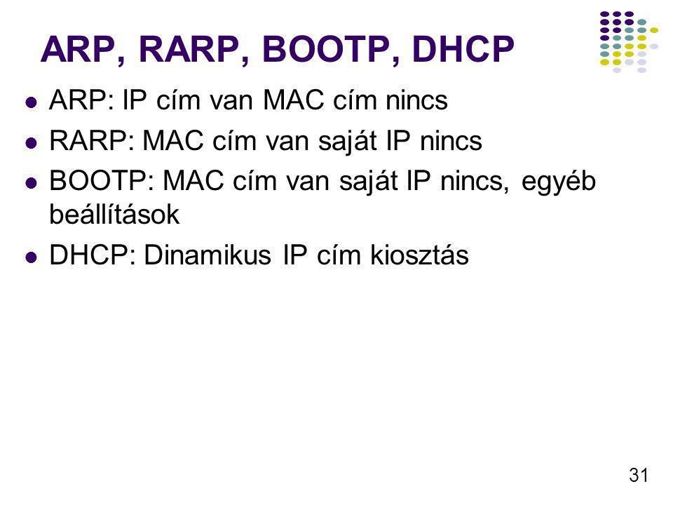 31 ARP, RARP, BOOTP, DHCP ARP: IP cím van MAC cím nincs RARP: MAC cím van saját IP nincs BOOTP: MAC cím van saját IP nincs, egyéb beállítások DHCP: Di