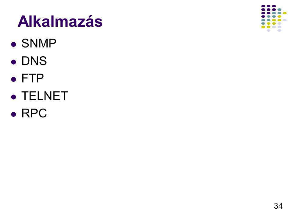 34 Alkalmazás SNMP DNS FTP TELNET RPC