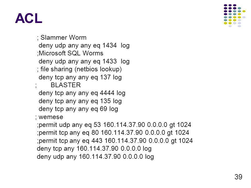 39 ACL ; Slammer Worm deny udp any any eq 1434 log ;Microsoft SQL Worms deny udp any any eq 1433 log ; file sharing (netbios lookup) deny tcp any any