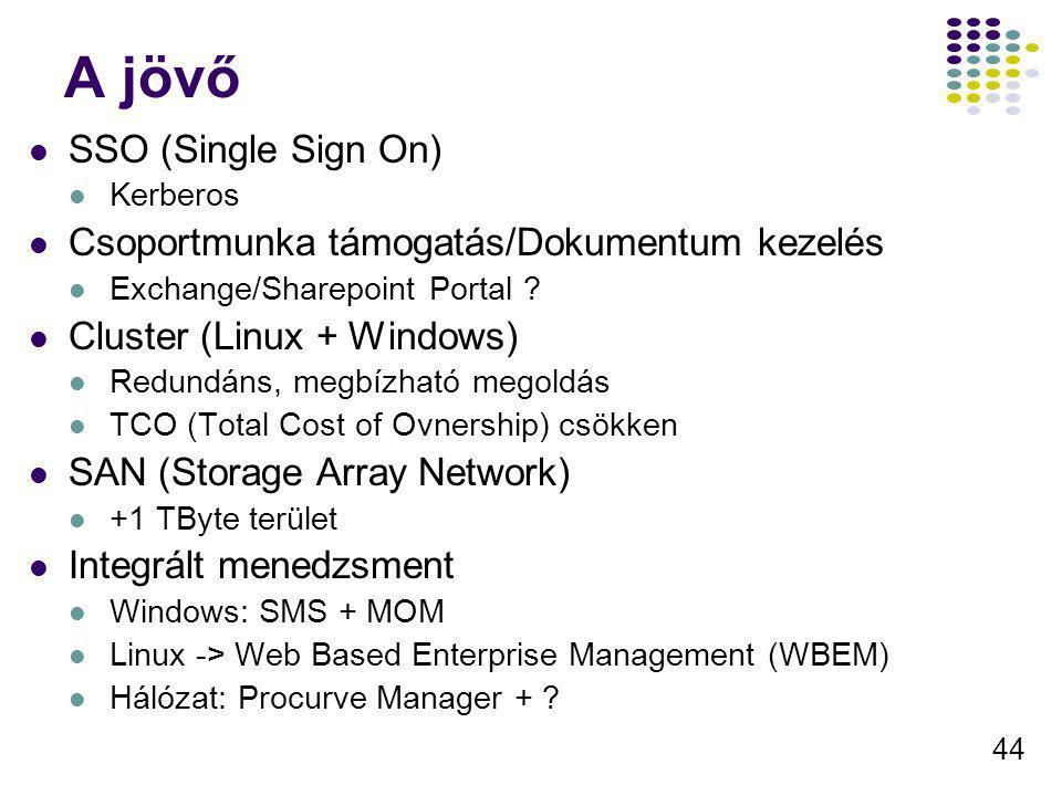 44 A jövő SSO (Single Sign On) Kerberos Csoportmunka támogatás/Dokumentum kezelés Exchange/Sharepoint Portal ? Cluster (Linux + Windows) Redundáns, me