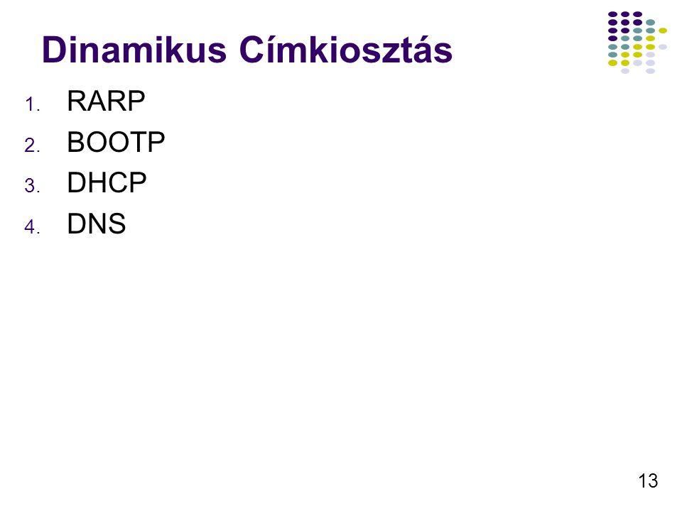 13 Dinamikus Címkiosztás 1. RARP 2. BOOTP 3. DHCP 4. DNS