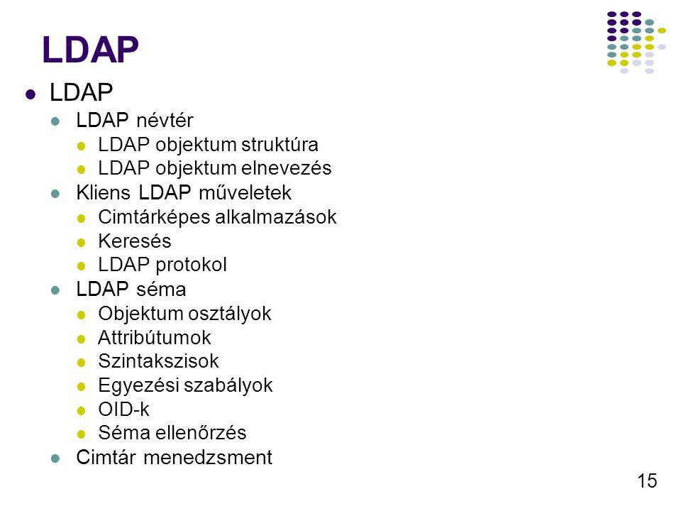 15 LDAP LDAP névtér LDAP objektum struktúra LDAP objektum elnevezés Kliens LDAP műveletek Cimtárképes alkalmazások Keresés LDAP protokol LDAP séma Obj