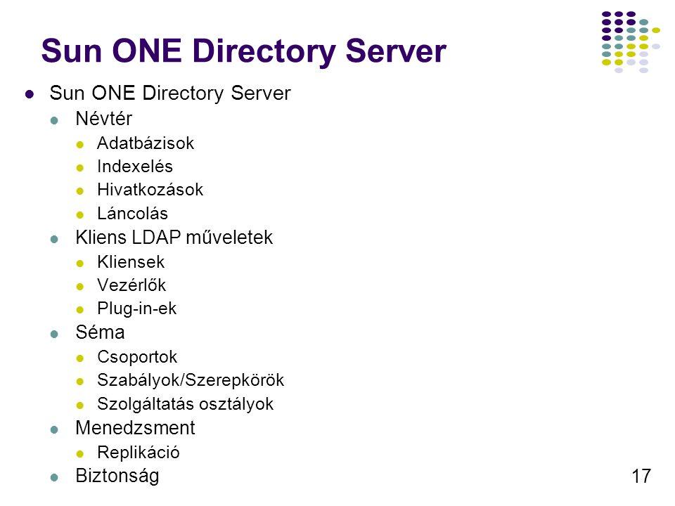 17 Sun ONE Directory Server Névtér Adatbázisok Indexelés Hivatkozások Láncolás Kliens LDAP műveletek Kliensek Vezérlők Plug-in-ek Séma Csoportok Szabá