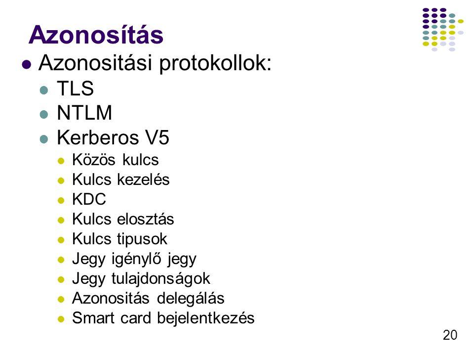 20 Azonosítás Azonositási protokollok: TLS NTLM Kerberos V5 Közös kulcs Kulcs kezelés KDC Kulcs elosztás Kulcs tipusok Jegy igénylő jegy Jegy tulajdon