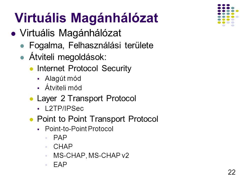 22 Virtuális Magánhálózat Fogalma, Felhasználási területe Átviteli megoldások: Internet Protocol Security  Alagút mód  Átviteli mód Layer 2 Transpor