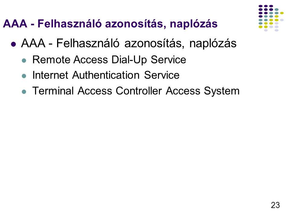 23 AAA - Felhasználó azonosítás, naplózás Remote Access Dial-Up Service Internet Authentication Service Terminal Access Controller Access System