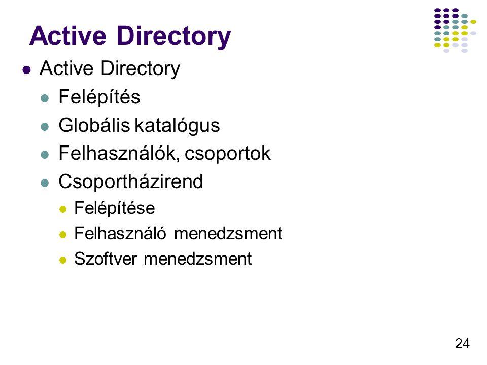 24 Active Directory Felépítés Globális katalógus Felhasználók, csoportok Csoportházirend Felépítése Felhasználó menedzsment Szoftver menedzsment