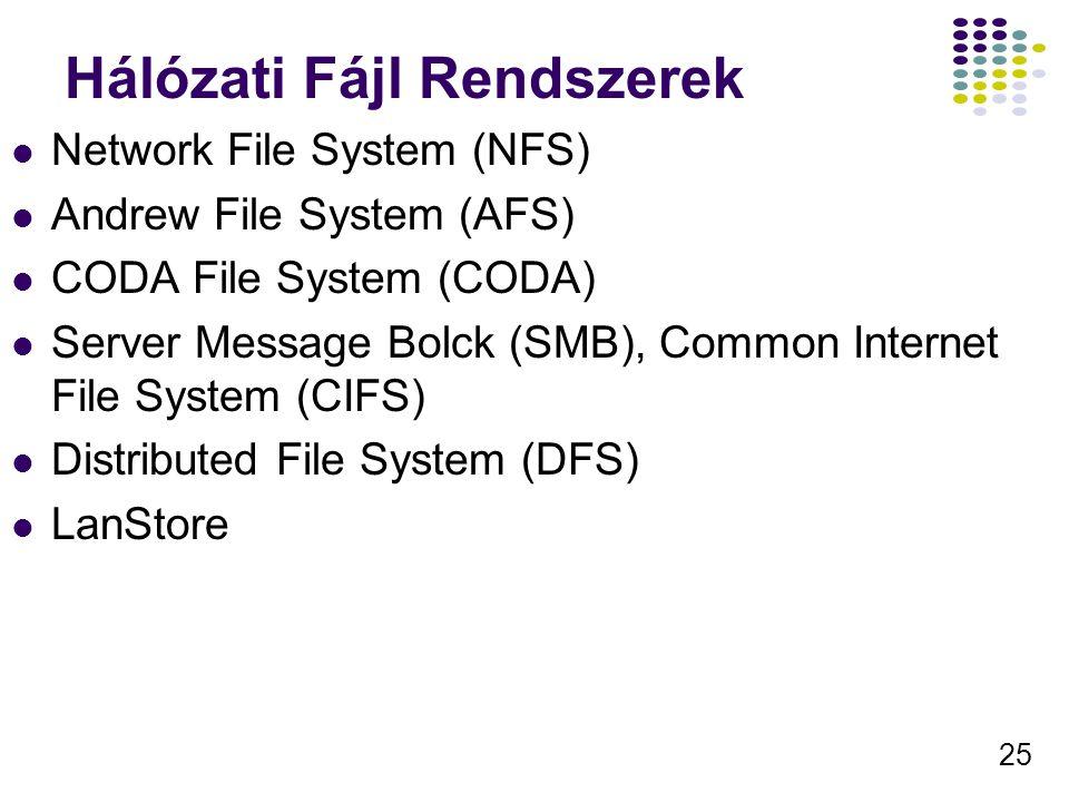 25 Hálózati Fájl Rendszerek Network File System (NFS) Andrew File System (AFS) CODA File System (CODA) Server Message Bolck (SMB), Common Internet Fil