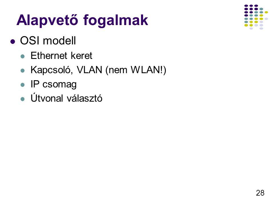 28 Alapvető fogalmak OSI modell Ethernet keret Kapcsoló, VLAN (nem WLAN!) IP csomag Útvonal választó