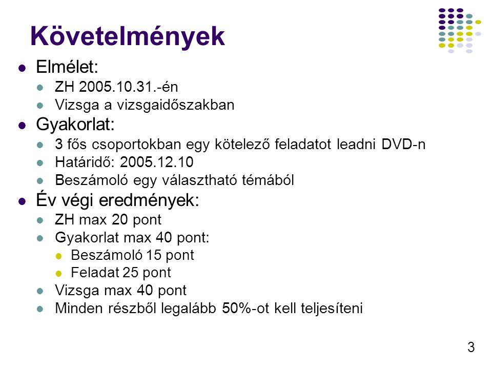 3 Követelmények Elmélet: ZH 2005.10.31.-én Vizsga a vizsgaidőszakban Gyakorlat: 3 fős csoportokban egy kötelező feladatot leadni DVD-n Határidő: 2005.