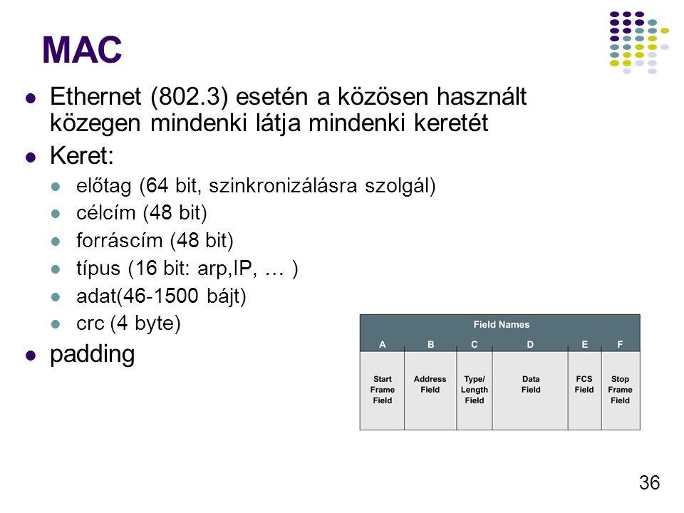 36 MAC Ethernet (802.3) esetén a közösen használt közegen mindenki látja mindenki keretét Keret: előtag (64 bit, szinkronizálásra szolgál) célcím (48