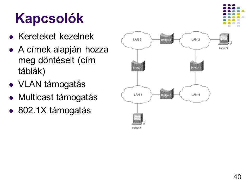 40 Kapcsolók Kereteket kezelnek A címek alapján hozza meg döntéseit (cím táblák) VLAN támogatás Multicast támogatás 802.1X támogatás
