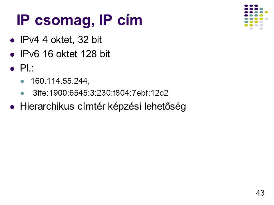 43 IP csomag, IP cím IPv4 4 oktet, 32 bit IPv6 16 oktet 128 bit Pl.: 160.114.55.244, 3ffe:1900:6545:3:230:f804:7ebf:12c2 Hierarchikus címtér képzési l