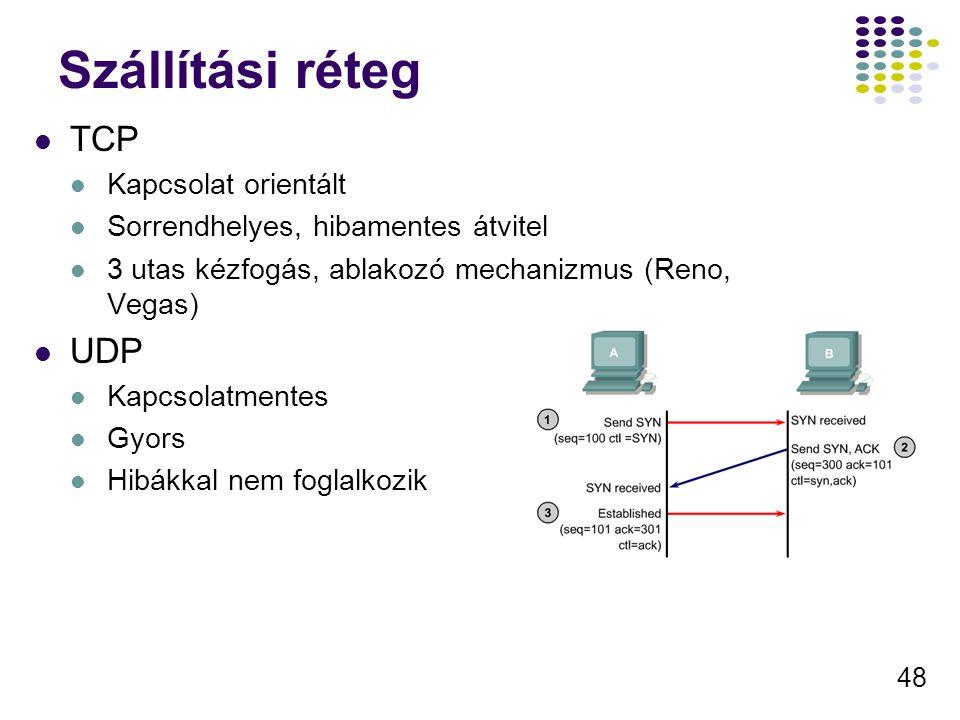 48 Szállítási réteg TCP Kapcsolat orientált Sorrendhelyes, hibamentes átvitel 3 utas kézfogás, ablakozó mechanizmus (Reno, Vegas) UDP Kapcsolatmentes