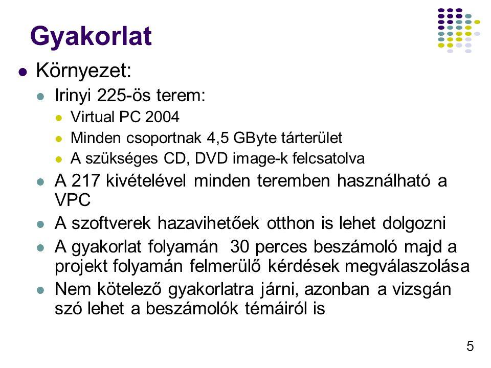 5 Gyakorlat Környezet: Irinyi 225-ös terem: Virtual PC 2004 Minden csoportnak 4,5 GByte tárterület A szükséges CD, DVD image-k felcsatolva A 217 kivét