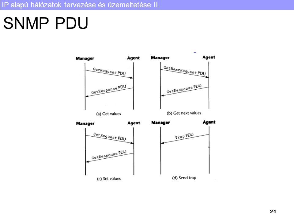IP alapú hálózatok tervezése és üzemeltetése II. 21 SNMP PDU
