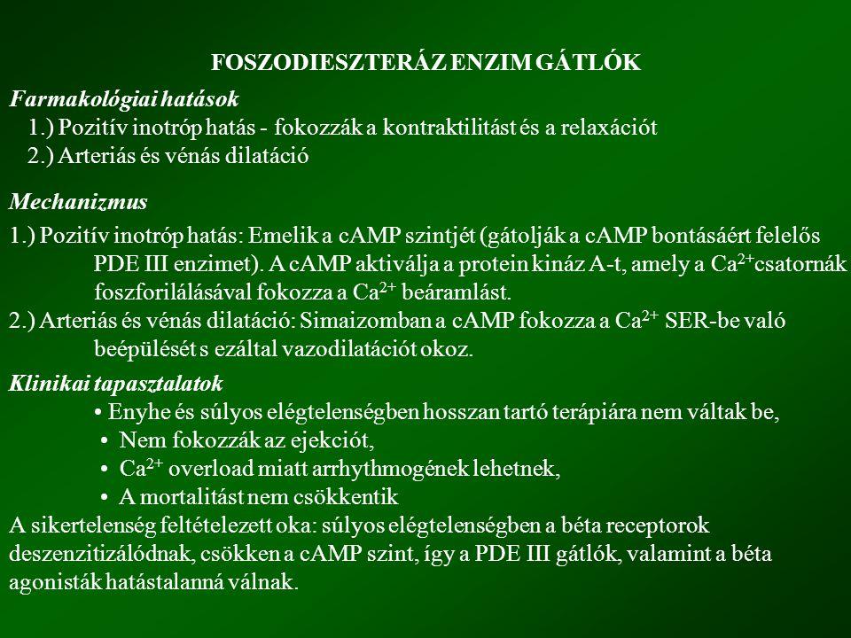 FOSZODIESZTERÁZ ENZIM GÁTLÓK Farmakológiai hatások 1.) Pozitív inotróp hatás - fokozzák a kontraktilitást és a relaxációt 2.) Arteriás és vénás dilatáció Mechanizmus 1.) Pozitív inotróp hatás: Emelik a cAMP szintjét (gátolják a cAMP bontásáért felelős PDE III enzimet).