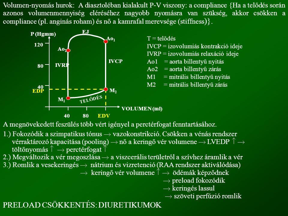 Volumen-nyomás hurok: A diasztoléban kialakult P-V viszony: a compliance {Ha a telődés során azonos volumenmennyiség eléréséhez nagyobb nyomásra van s